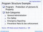 program structure example