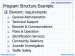 program structure example21