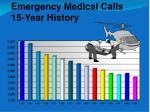 emergency medical calls 15 year history