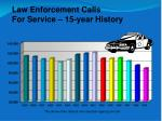 law enforcement calls for service 15 year history