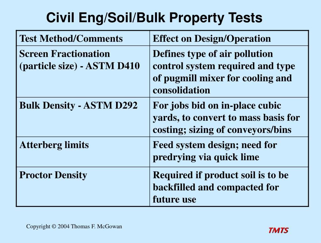 Civil Eng/Soil/Bulk Property Tests