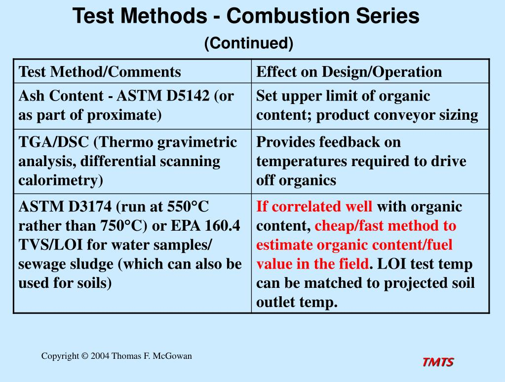 Test Methods - Combustion Series