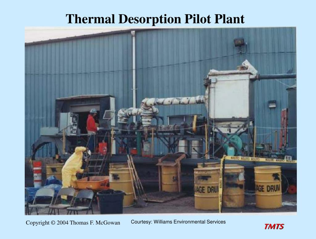 Thermal Desorption Pilot Plant