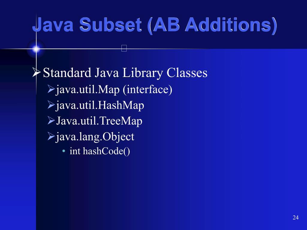 Java Subset (AB Additions)