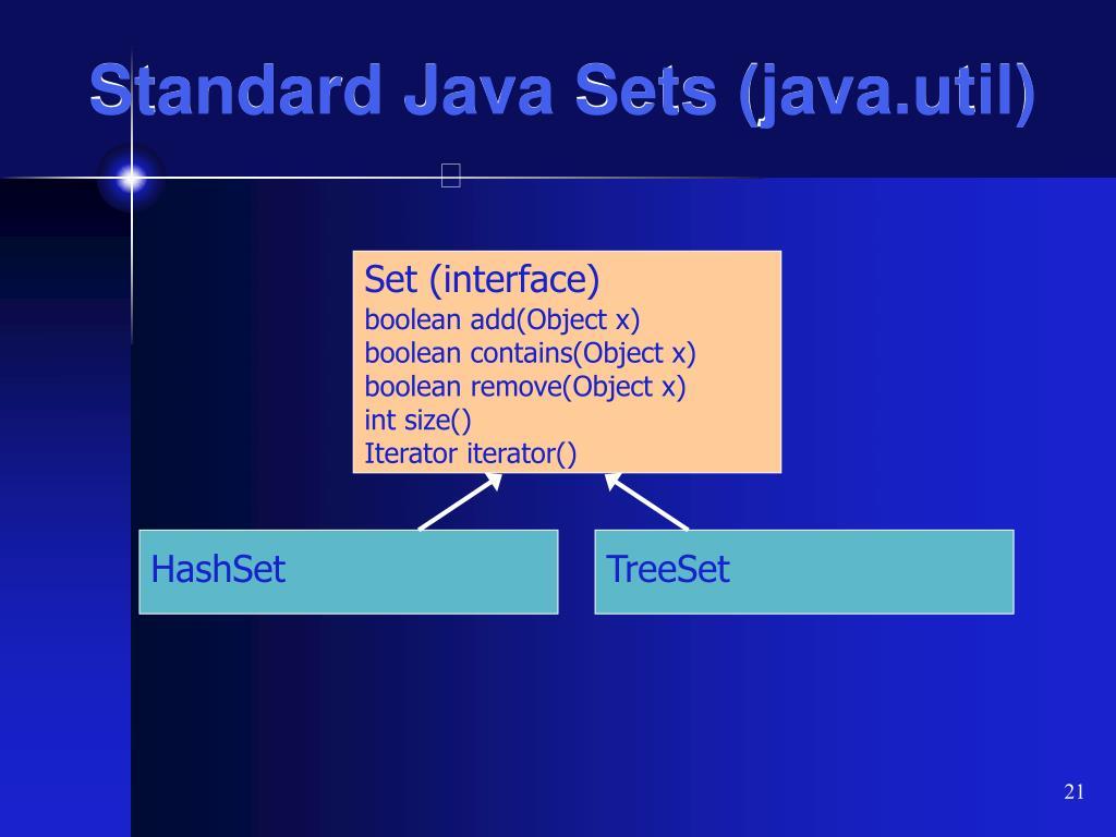 Standard Java Sets (java.util)