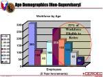 age demographics non supervisory