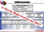 cerdec organization