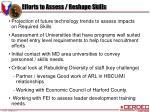 efforts to assess reshape skills