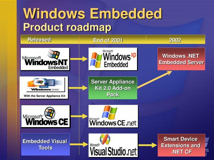 Windows embedded product roadmap