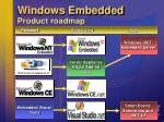 windows embedded product roadmap