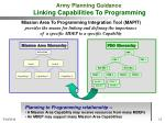 army planning guidance linking capabilities to programming