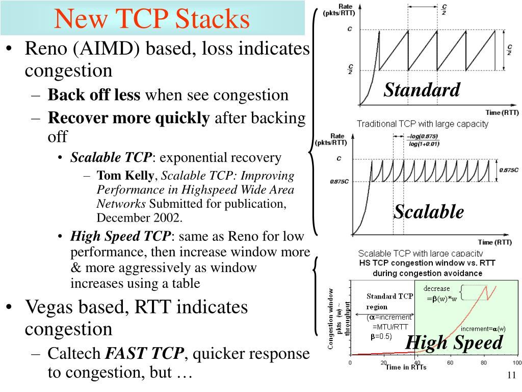 New TCP Stacks