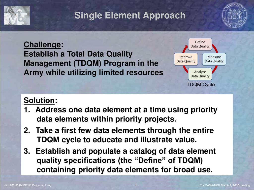 Single Element Approach