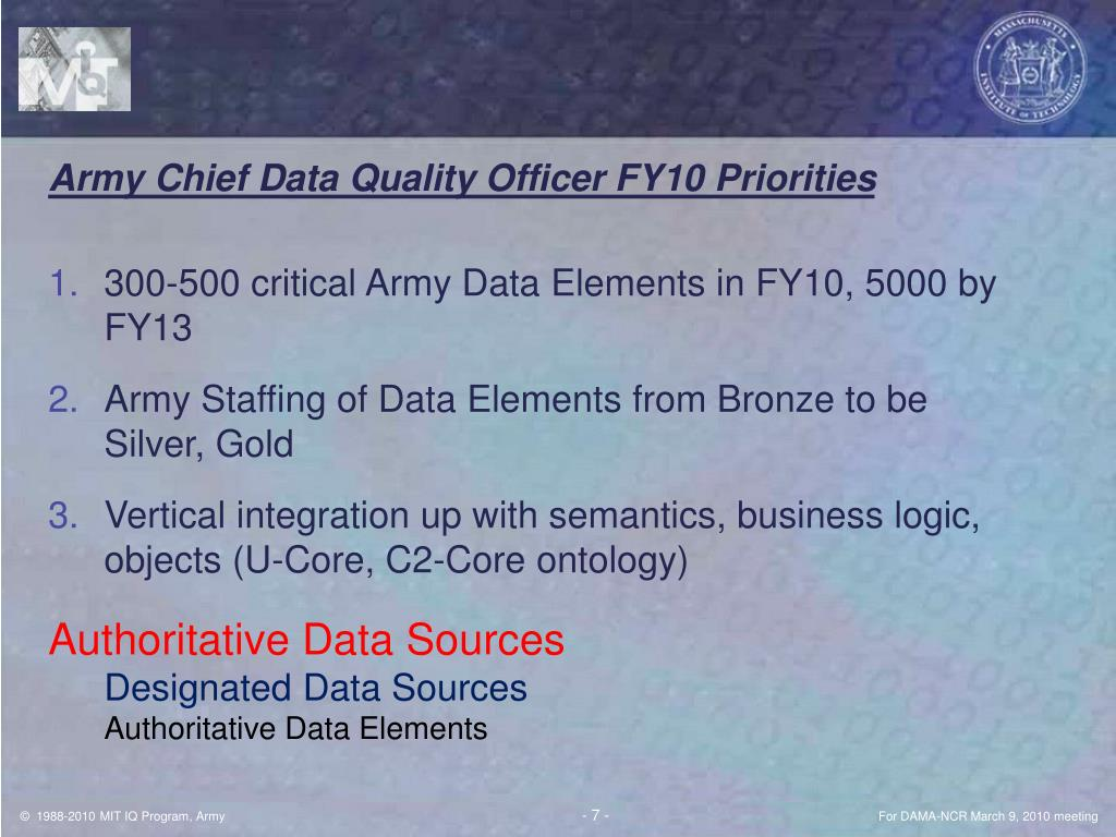 Army Chief Data Quality Officer FY10 Priorities