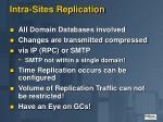 intra sites replication