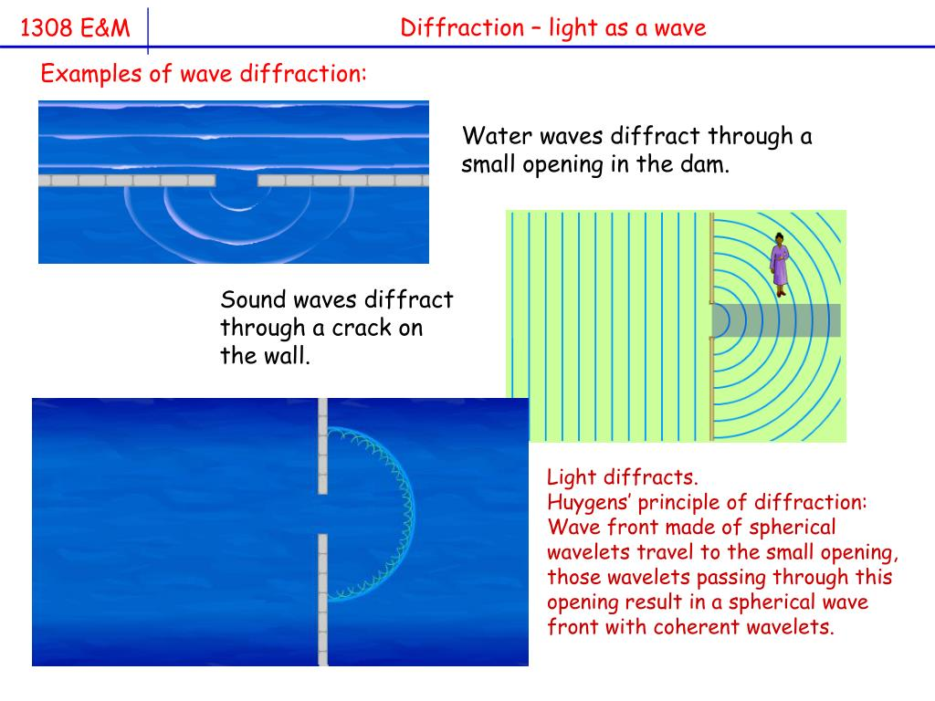 diffraction light as a wave l.