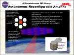 autonomous reconfigurable antenna