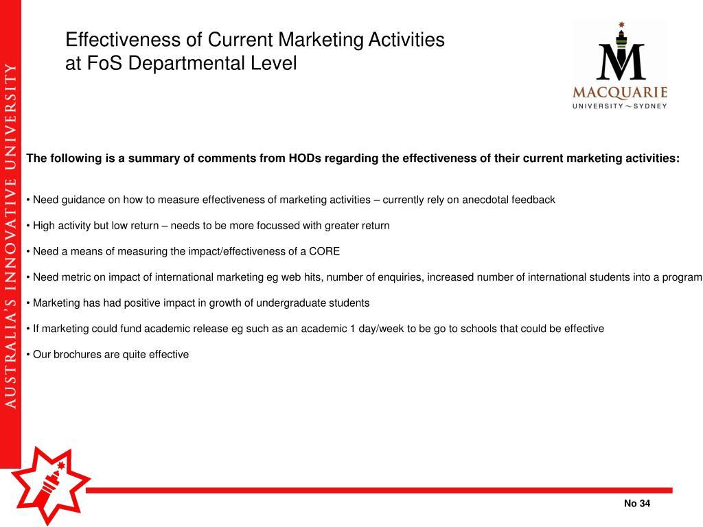 Effectiveness of Current Marketing Activities
