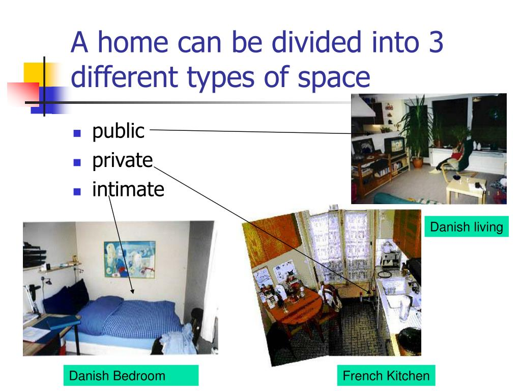 A home can be divided into 3 different types of space