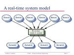 a real time system model