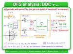 dfs analysis ddc