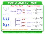 fourier analysis tools