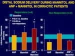 distal sodium delivery during mannitol and anp mannitol in cirrhotic patients