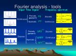 fourier analysis tools