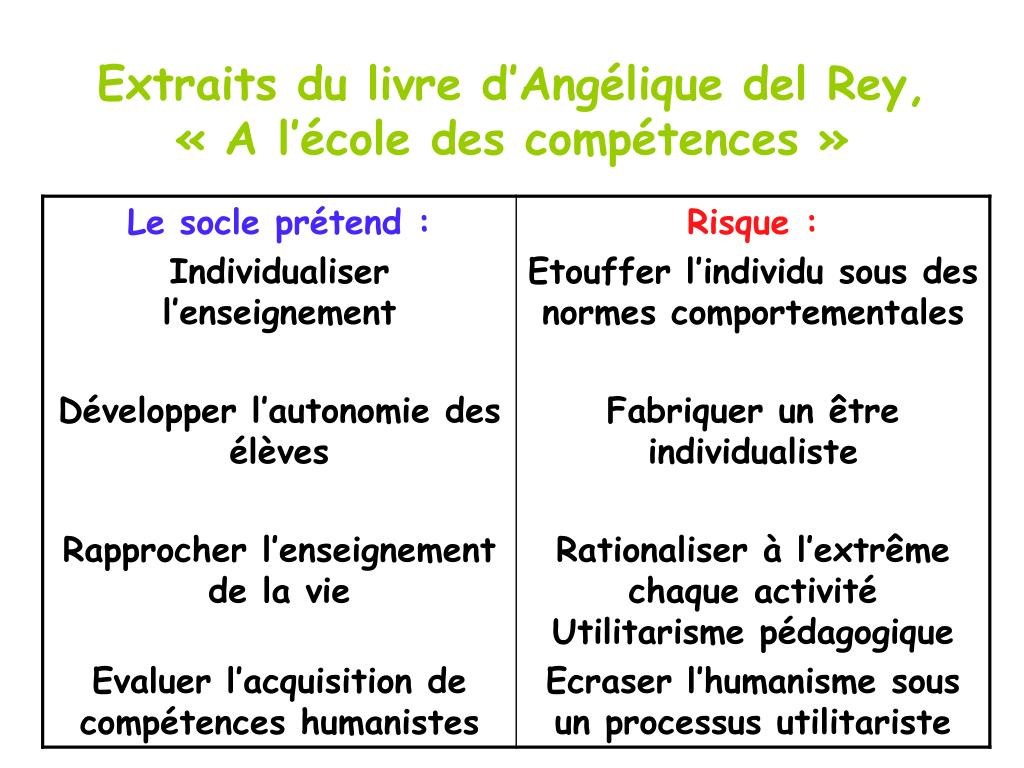 Extraits du livre d'Angélique del Rey,