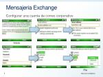mensajeria exchange5
