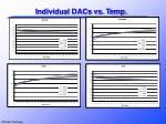 individual dacs vs temp