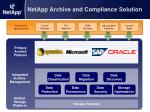 netapp archive and compliance solution