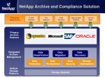 netapp archive and compliance solution5