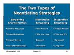 the two types of negotiating strategies