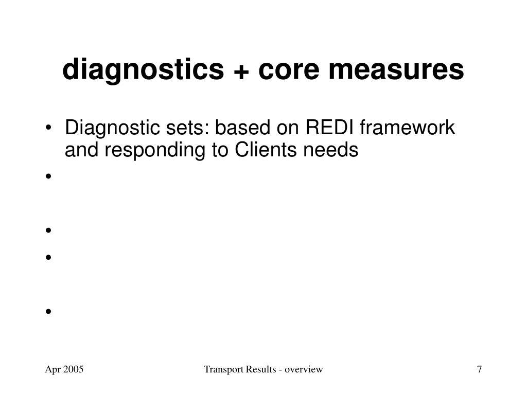 diagnostics + core measures