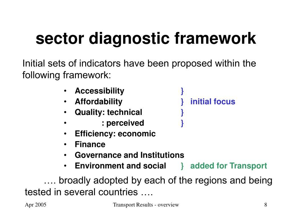 sector diagnostic framework