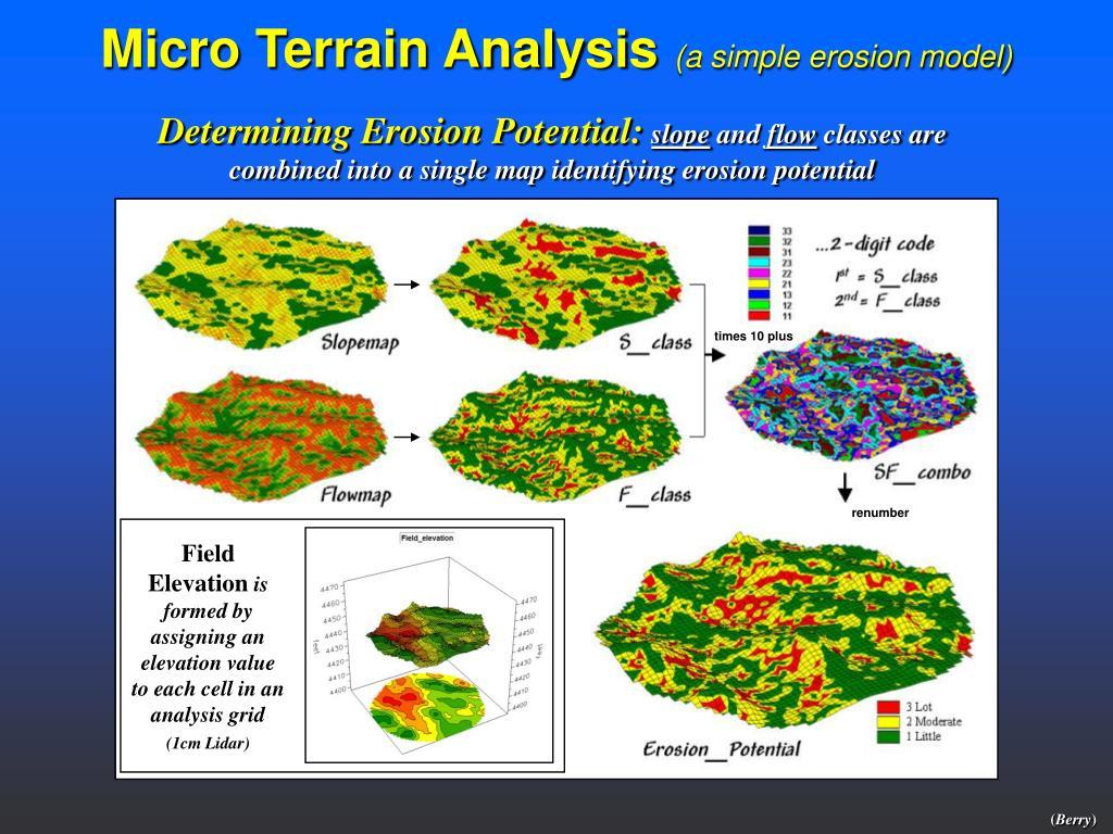 Determining Erosion Potential: