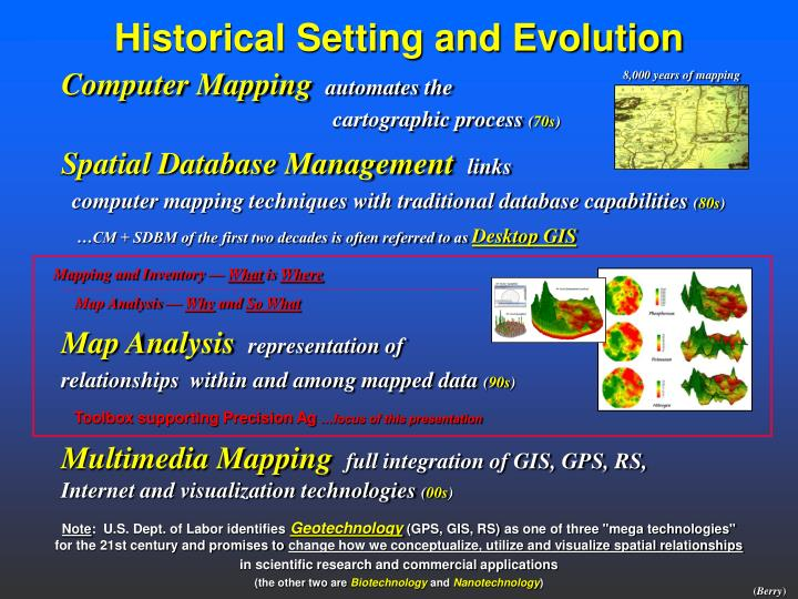 8,000 years of mapping