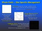 whole field vs site specific management
