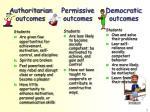 authoritarian outcomes