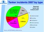 tanker incidents 2007 by type