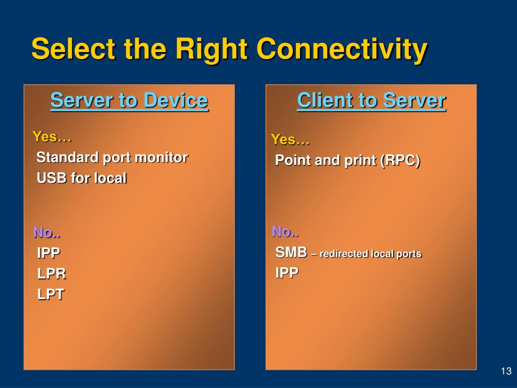 Select the Right Connectivity