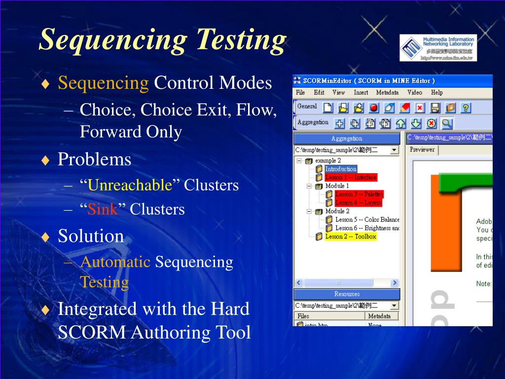 Sequencing Testing