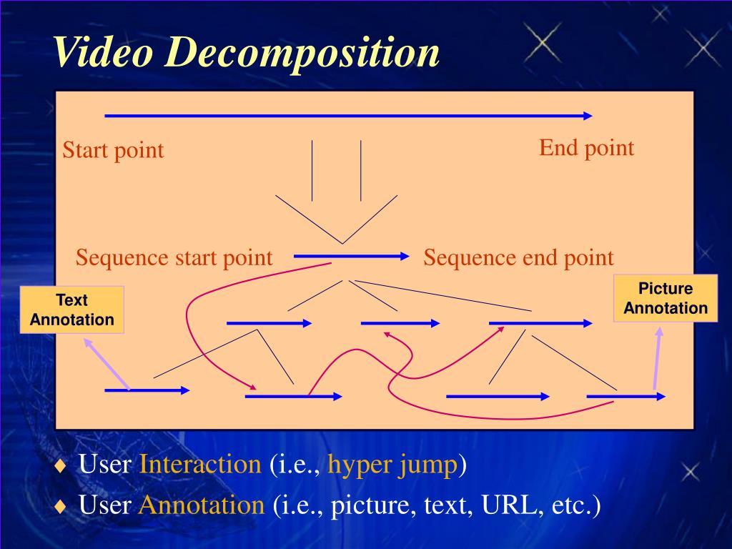 Video Decomposition