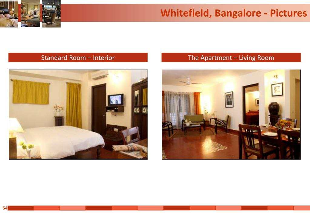 Whitefield, Bangalore - Pictures