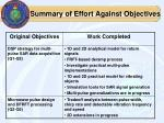 summary of effort against objectives