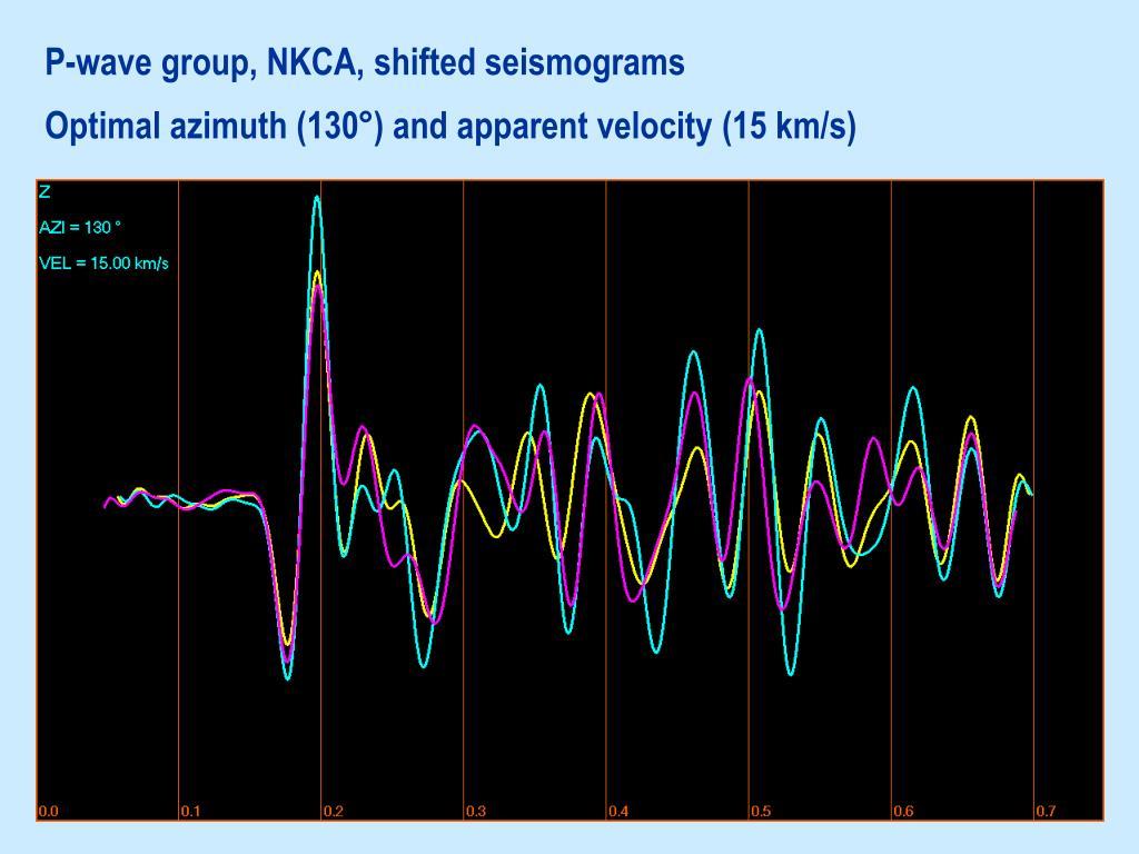 P-wave group, NKCA, shifted seismograms