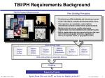 tbi ph requirements background
