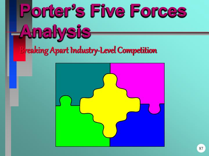 porter s 5 forces analysis of burger king Porter's competetive forces model on mcdonald the threat of entry of new competitor (burger king corporation, wendy's international, inc, hardee's.