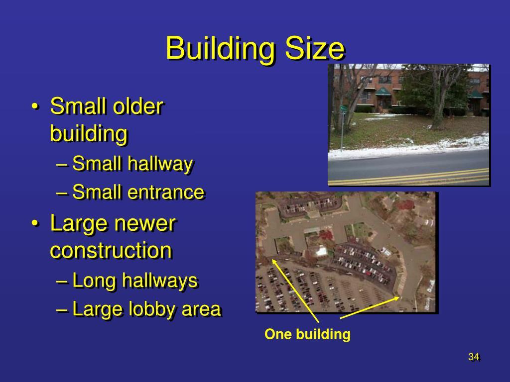 Building Size